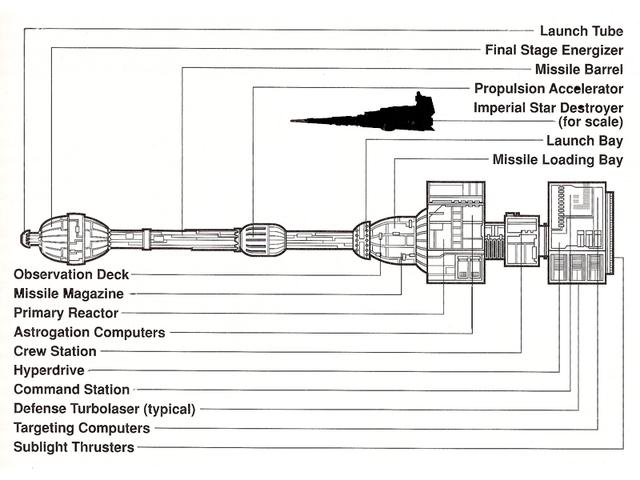 File:Galaxy Gun egwt.png