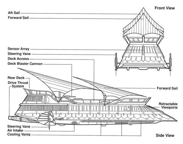 File:Sailbarge schem.jpg