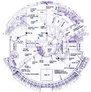 Millenium Falcon plans - HOPE watch case