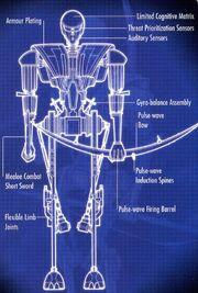 Krath war droid Schematics