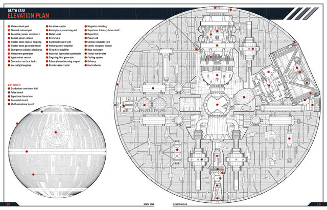 File:Death Star Owner's Technical Manual blueprints.jpg