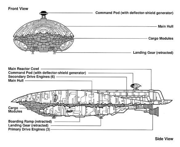 File:GR75transport schem.jpg