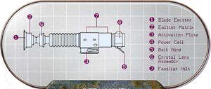 Lightsaber hilt schematics NEGWT