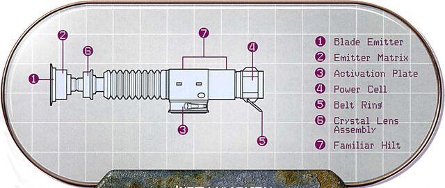 File:Lightsaber hilt schematics NEGWT.jpg