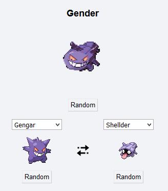 True definition of gender