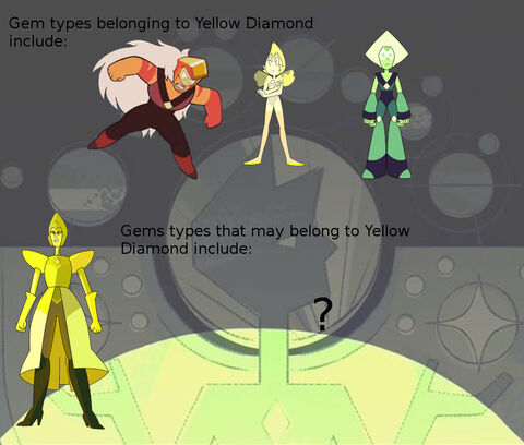 Yellow Diamond Chart