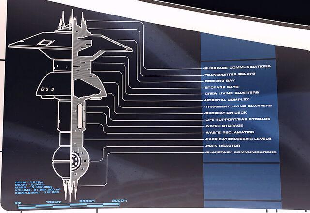 File:Earth Spacedock MSD.jpg