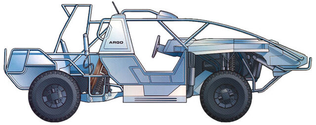 File:Argo-jeep.jpg