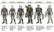 Borg types