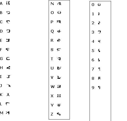 tantalog language stitch database wiki fandom powered