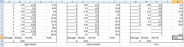 File:Agent 6 damage values v2.png