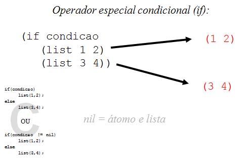 LISP3