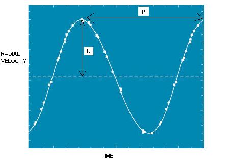 File:Doppler Shift.JPG