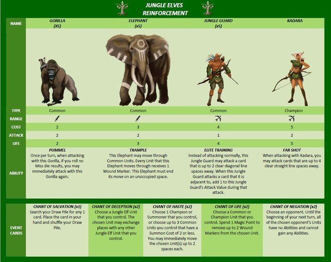 Jungle Elves Reinforcement