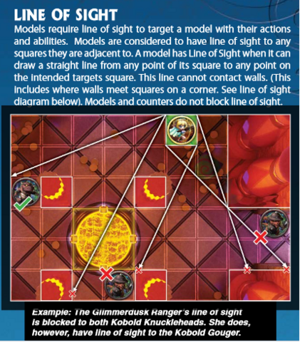 File:LineOfSight.png