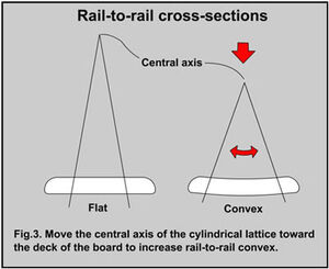 Rail-to-rail-x-section01