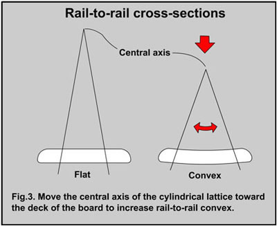 File:Rail-to-rail-x-section01.jpg