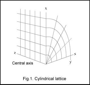 File:Cylindrical-lattice.jpg