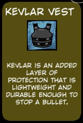 File:KevlarVest (1).png