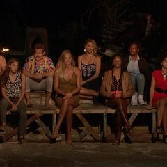 <i>Survivor: Game Changers</i> Jury.