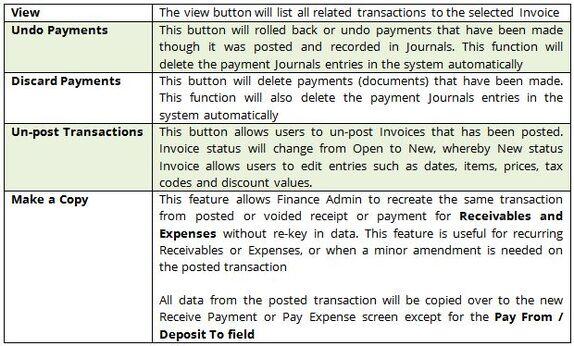 Undo payment