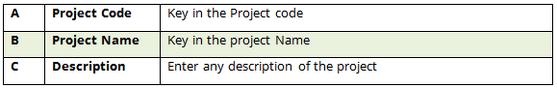 Project descrip
