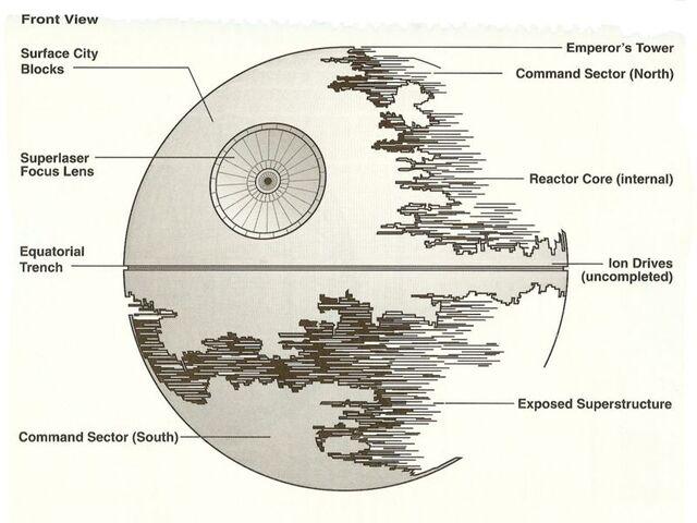 File:Death Star Creation.jpg