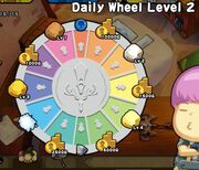 Daily Wheel Level 2