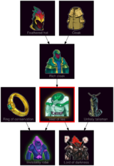 ResearchTree Vest of lies