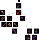 ResearchTree Dragon