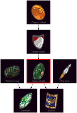 ResearchTree Heavy shield