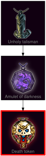 ResearchTree Death token