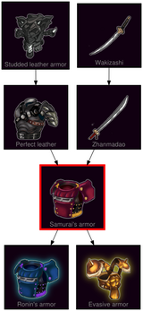 ResearchTree Samurais armor