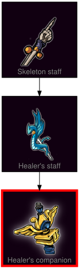 ResearchTree Healers companion