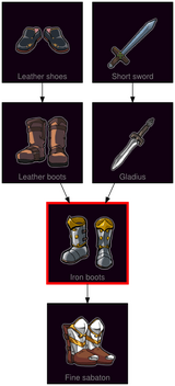 ResearchTree Iron boots