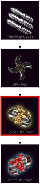 ResearchTree Golden shuriken