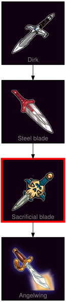 ResearchTree Sacrificial blade