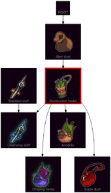 ResearchTree Restoration herbs