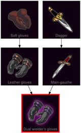 ResearchTree Dual wielders gloves