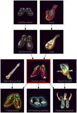 ResearchTree Dancer shoes