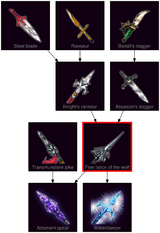 ResearchTree Fine lance of the wolf