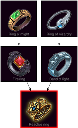 ResearchTree Reactive ring