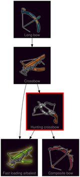 ResearchTree Hunting crossbow