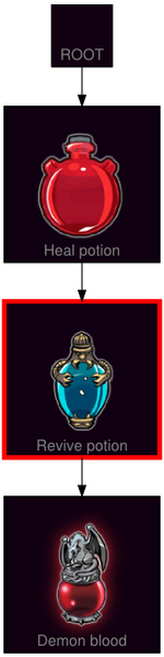 ResearchTree Revive potion