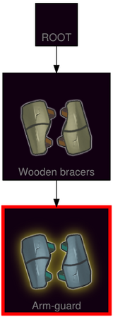 ResearchTree Arm guard