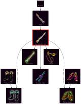 ResearchTree Harmonious flute