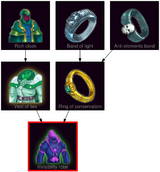 ResearchTree Invisibility robe