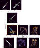 ResearchTree Rapier