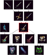 ResearchTree White great sword