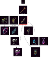 ResearchTree Skeleton staff